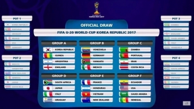 2017 FIFA U20 World Cup draw: Vietnam full of hope to progress