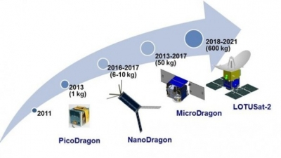 Vietnam's Micro Dragon satellite to be launched in late 2018