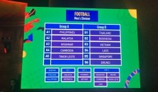 Vietnam drawn against Thailand in SEA Games 2019 men's football